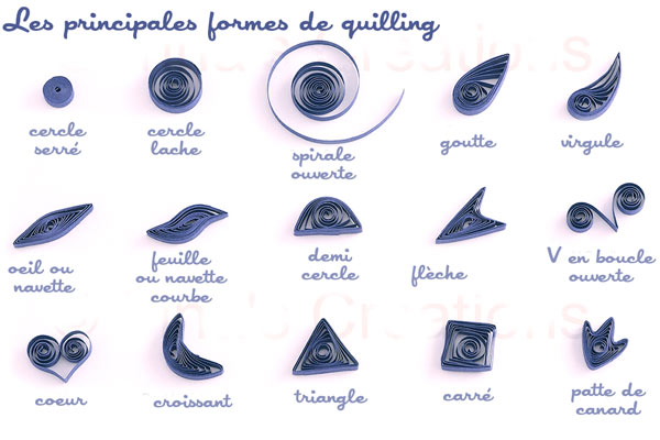 https://www.avecpassion.fr//img/cms/Blog/Quilling/formes-quilling.jpg