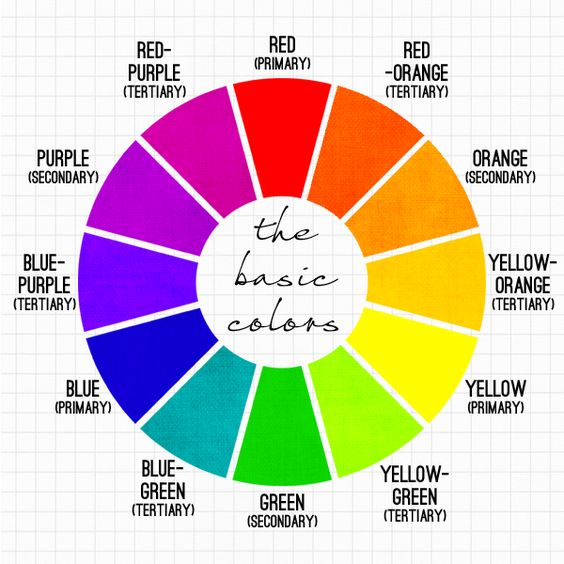 Claircir et foncer une couleur facilement pour peindre - Roue chromatique des couleurs ...